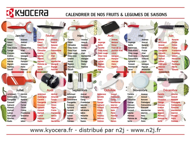 Conception calendrier fruits et légumes